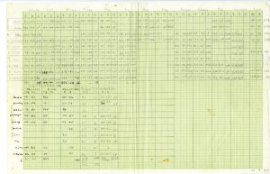 In those days before computers, Dr. Cade and his research fellows recorded all their data on ledger paper.