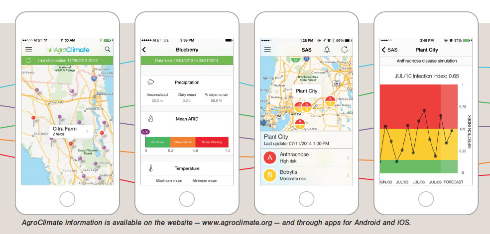 AgroClimate-App